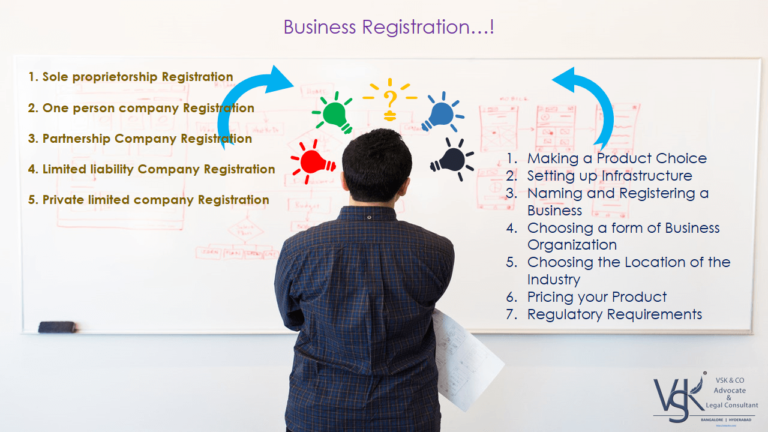 Business Registration Lawyers In Bangalore, Hyderabad